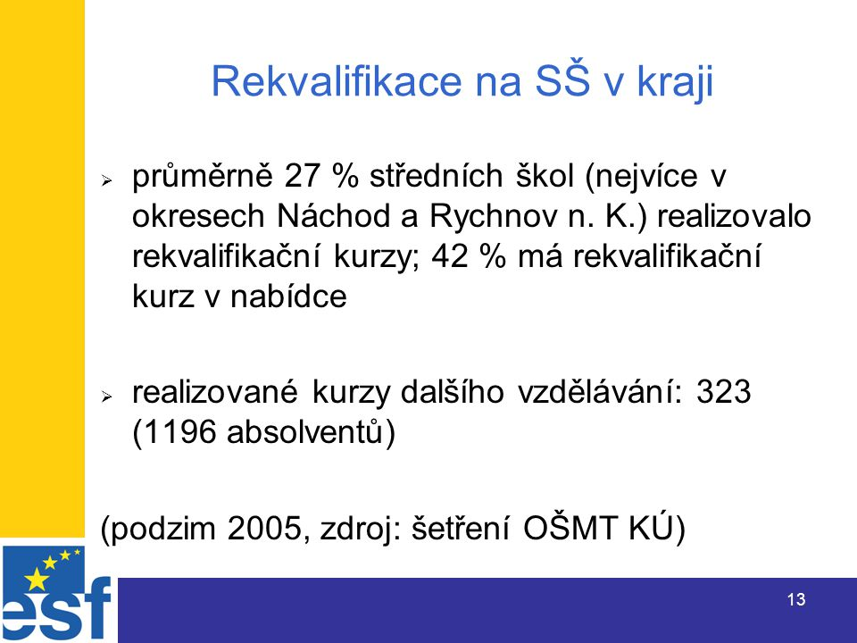 13 Rekvalifikace na SŠ v kraji  průměrně 27 % středních škol (nejvíce v okresech Náchod a Rychnov n.