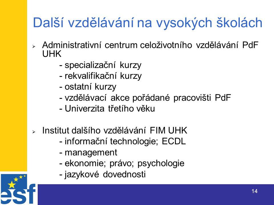 14 Další vzdělávání na vysokých školách  Administrativní centrum celoživotního vzdělávání PdF UHK - specializační kurzy - rekvalifikační kurzy - ostatní kurzy - vzdělávací akce pořádané pracovišti PdF - Univerzita třetího věku  Institut dalšího vzdělávání FIM UHK - informační technologie; ECDL - management - ekonomie; právo; psychologie - jazykové dovednosti