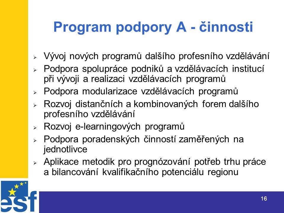 16 Program podpory A - činnosti  Vývoj nových programů dalšího profesního vzdělávání  Podpora spolupráce podniků a vzdělávacích institucí při vývoji a realizaci vzdělávacích programů  Podpora modularizace vzdělávacích programů  Rozvoj distančních a kombinovaných forem dalšího profesního vzdělávání  Rozvoj e-learningových programů  Podpora poradenských činností zaměřených na jednotlivce  Aplikace metodik pro prognózování potřeb trhu práce a bilancování kvalifikačního potenciálu regionu