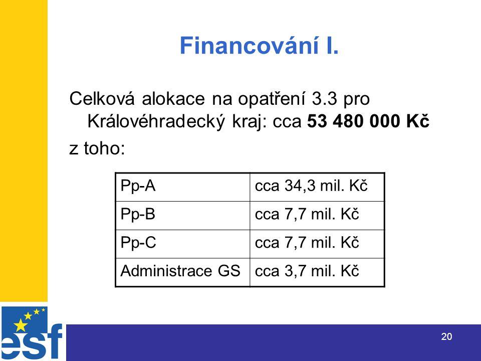 20 Financování I.