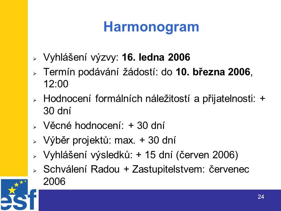 24 Harmonogram  Vyhlášení výzvy: 16. ledna 2006  Termín podávání žádostí: do 10.