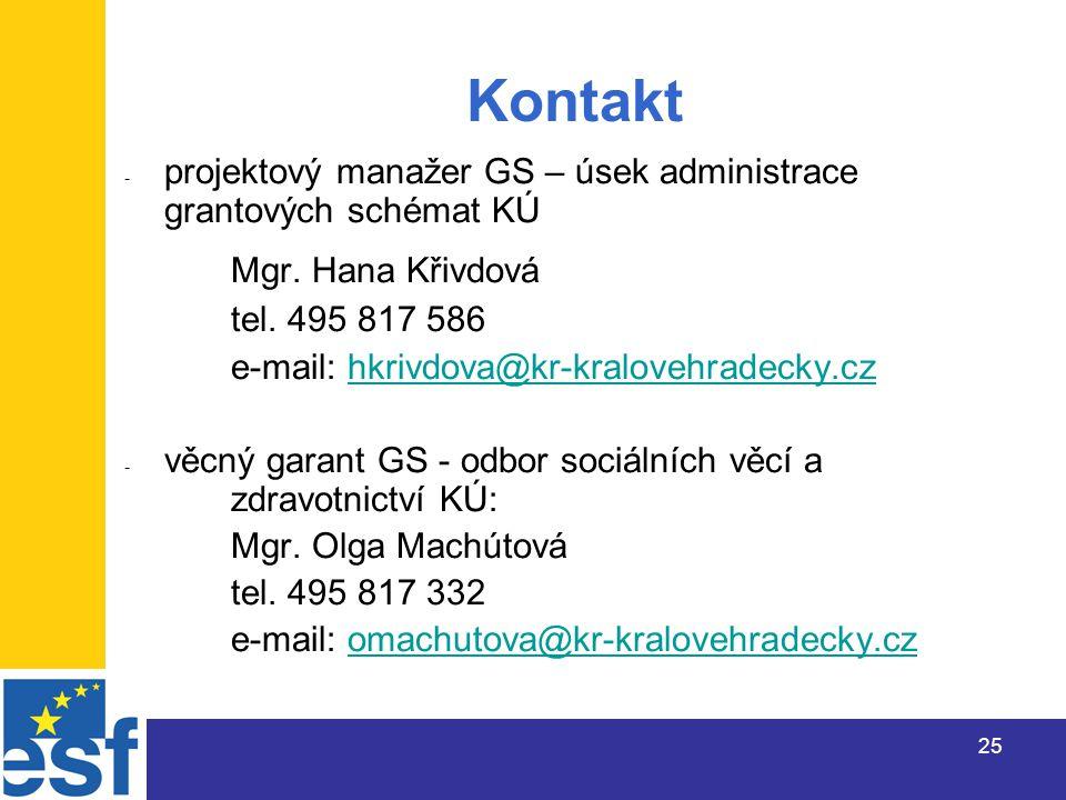 25 Kontakt - projektový manažer GS – úsek administrace grantových schémat KÚ Mgr.