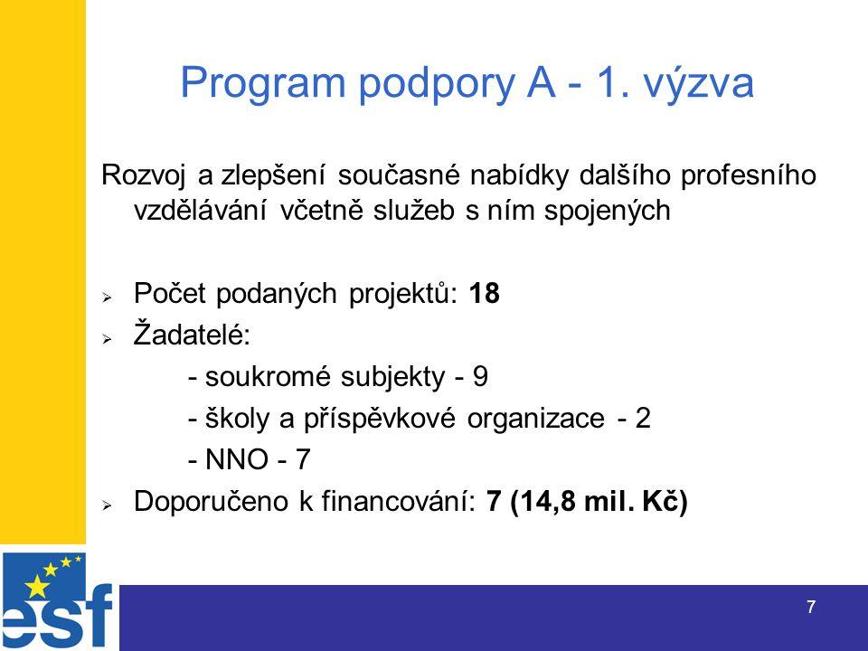 7 Program podpory A - 1.