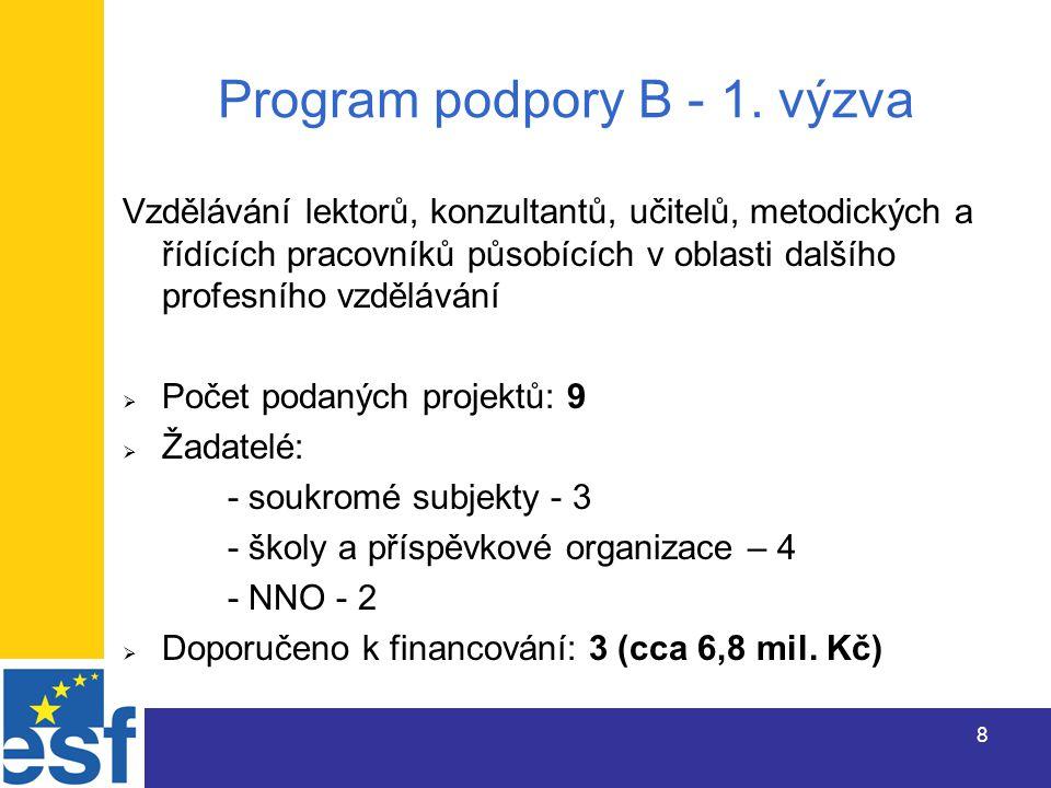 8 Program podpory B - 1.