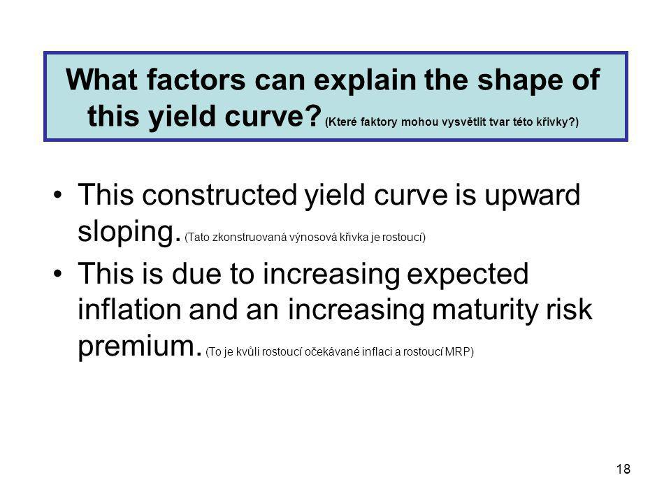 18 What factors can explain the shape of this yield curve? (Které faktory mohou vysvětlit tvar této křivky?) This constructed yield curve is upward sl