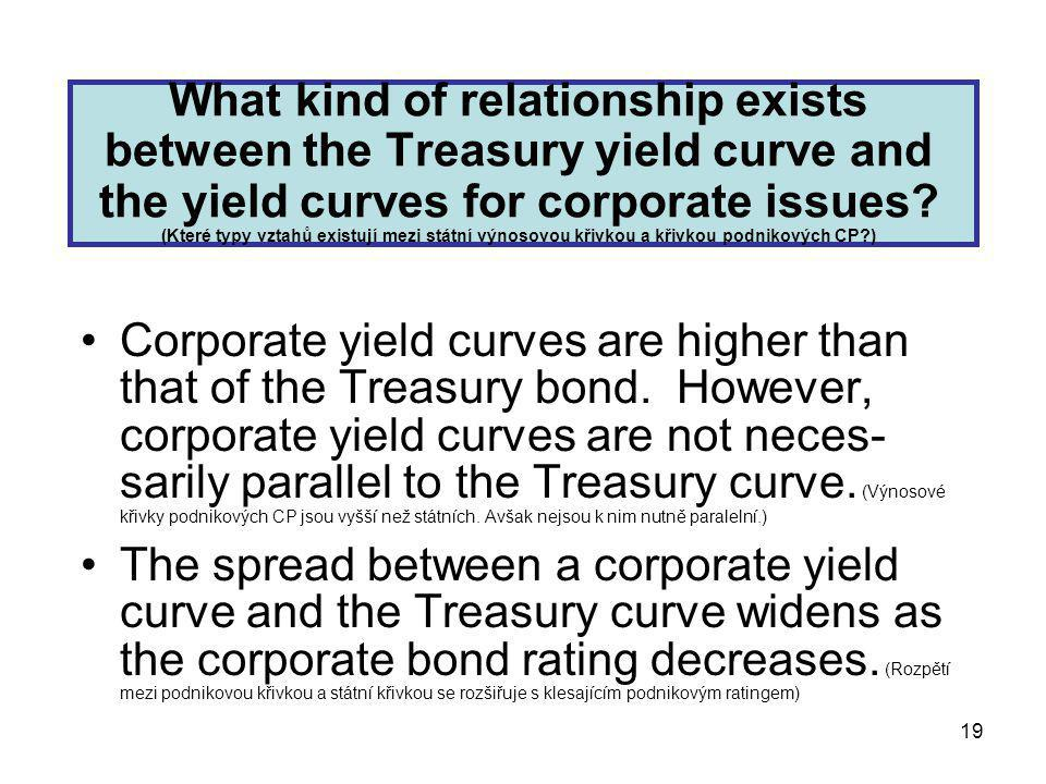 19 What kind of relationship exists between the Treasury yield curve and the yield curves for corporate issues.