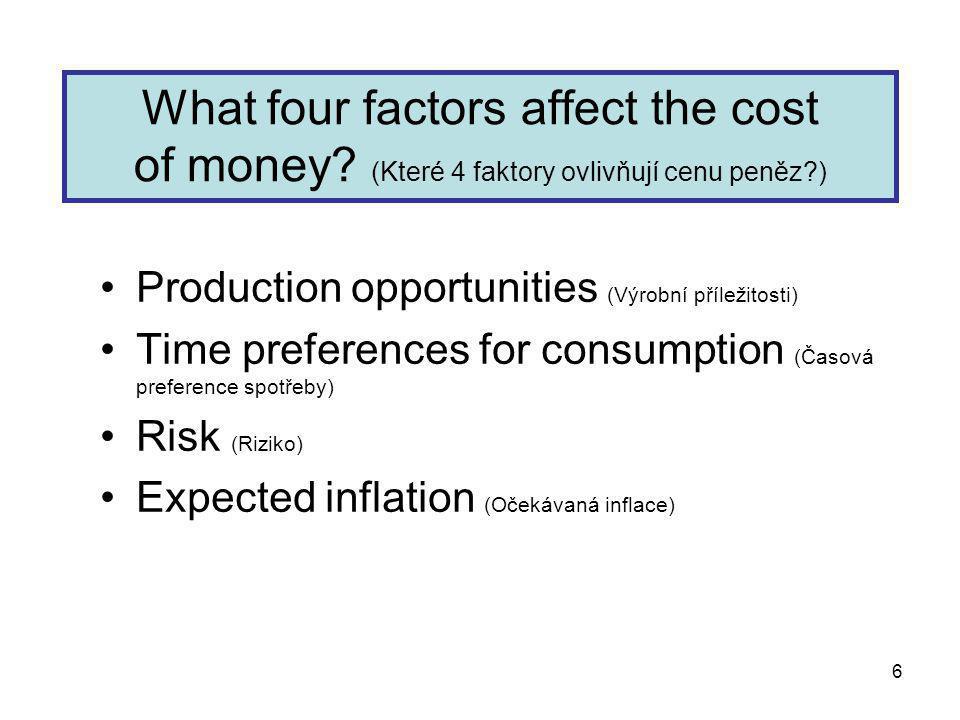 6 What four factors affect the cost of money? (Které 4 faktory ovlivňují cenu peněz?) Production opportunities (Výrobní příležitosti) Time preferences