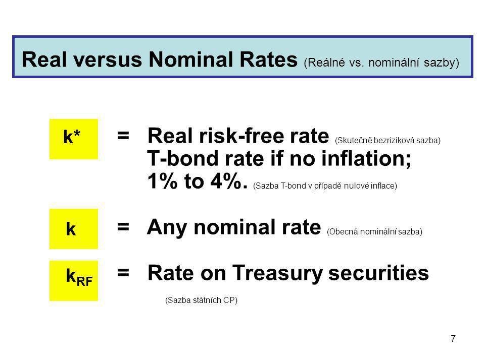 7 Real versus Nominal Rates (Reálné vs. nominální sazby) k* = Real risk-free rate (Skutečně bezriziková sazba) T-bond rate if no inflation; 1% to 4%.