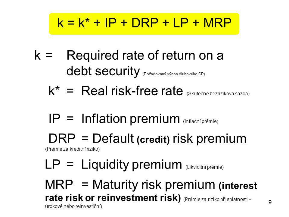 9 k = k* + IP + DRP + LP + MRP k=Required rate of return on a debt security (Požadovaný výnos dluhového CP) k*= Real risk-free rate (Skutečně bezriziková sazba) IP= Inflation premium (Inflační prémie) DRP= Default (credit) risk premium (Prémie za kreditní riziko) LP= Liquidity premium (Likviditní prémie) MRP= Maturity risk premium (interest rate risk or reinvestment risk) (Prémie za riziko při splatnosti – úrokové nebo reinvestiční).