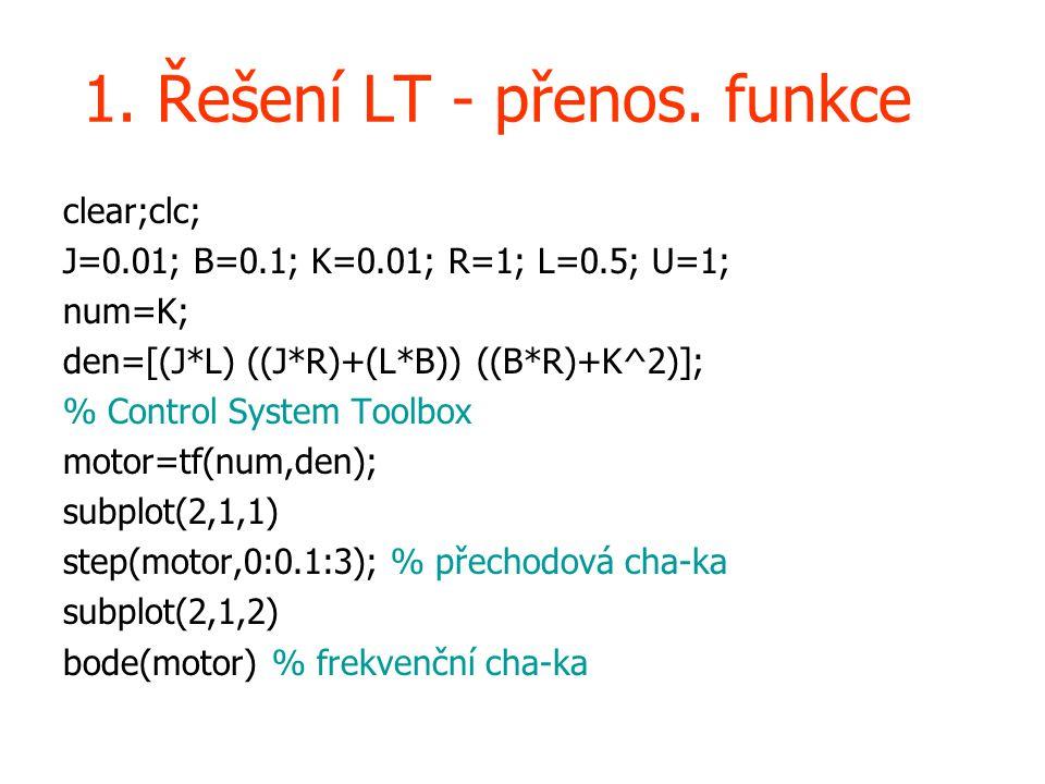 1. Řešení LT - přenos. funkce clear;clc; J=0.01; B=0.1; K=0.01; R=1; L=0.5; U=1; num=K; den=[(J*L) ((J*R)+(L*B)) ((B*R)+K^2)]; % Control System Toolbo