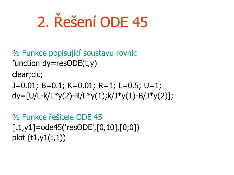 2. Řešení ODE 45 % Funkce popisující soustavu rovnic function dy=resODE(t,y) clear;clc; J=0.01; B=0.1; K=0.01; R=1; L=0.5; U=1; dy=[U/L-k/L*y(2)-R/L*y