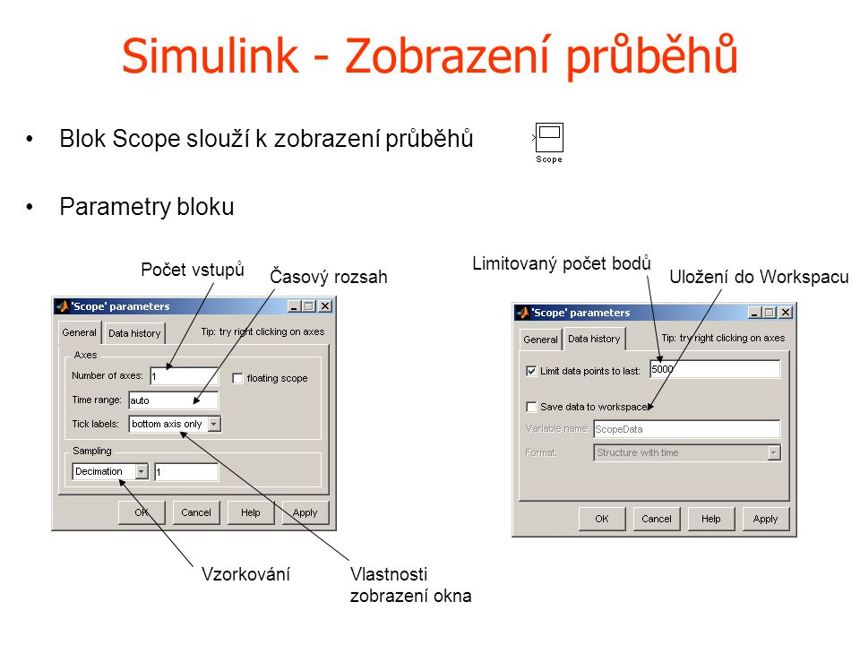 Simulink - Zobrazení průběhů Blok Scope slouží k zobrazení průběhů Parametry bloku Počet vstupů Časový rozsah Limitovaný počet bodů Uložení do Workspa