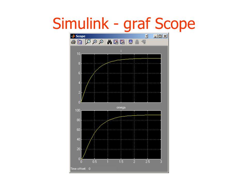 Simulink - graf Scope