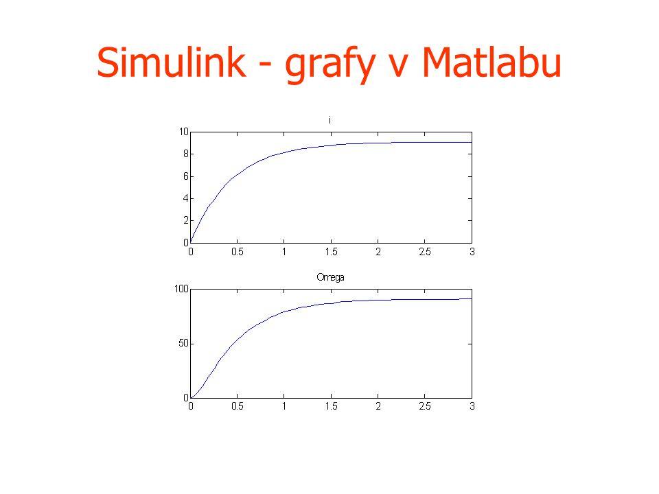 Simulink - grafy v Matlabu