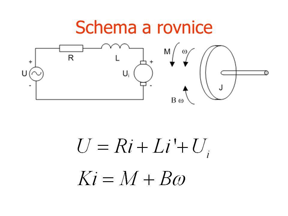 Schema a rovnice