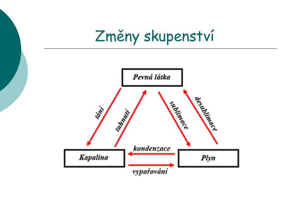 Zkapalnění (kondenzace)  Zkapalnění je fáze, kdy přechází skupenství plynné na skupenství kapalné.
