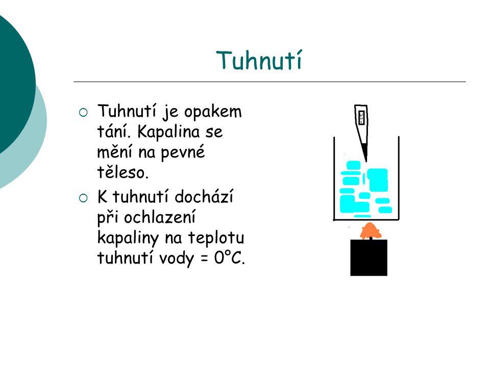 Tuhnutí  Tuhnutí je opakem tání. Kapalina se mění na pevné těleso.  K tuhnutí dochází při ochlazení kapaliny na teplotu tuhnutí vody = 0°C.