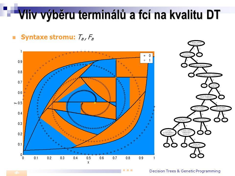 Decision Trees & Genetic Programming 10 Vliv výběru terminálů a fcí na kvalitu DT Syntaxe stromu: T a, F a