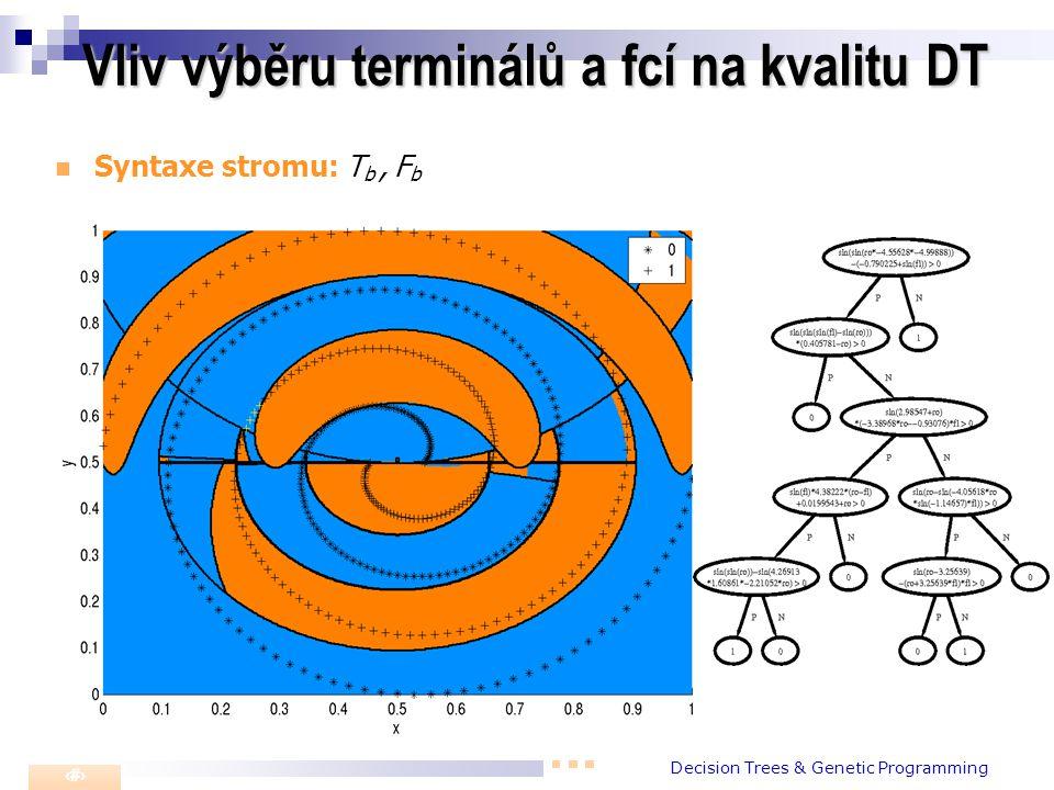 Decision Trees & Genetic Programming 11 Vliv výběru terminálů a fcí na kvalitu DT Syntaxe stromu: T b, F b