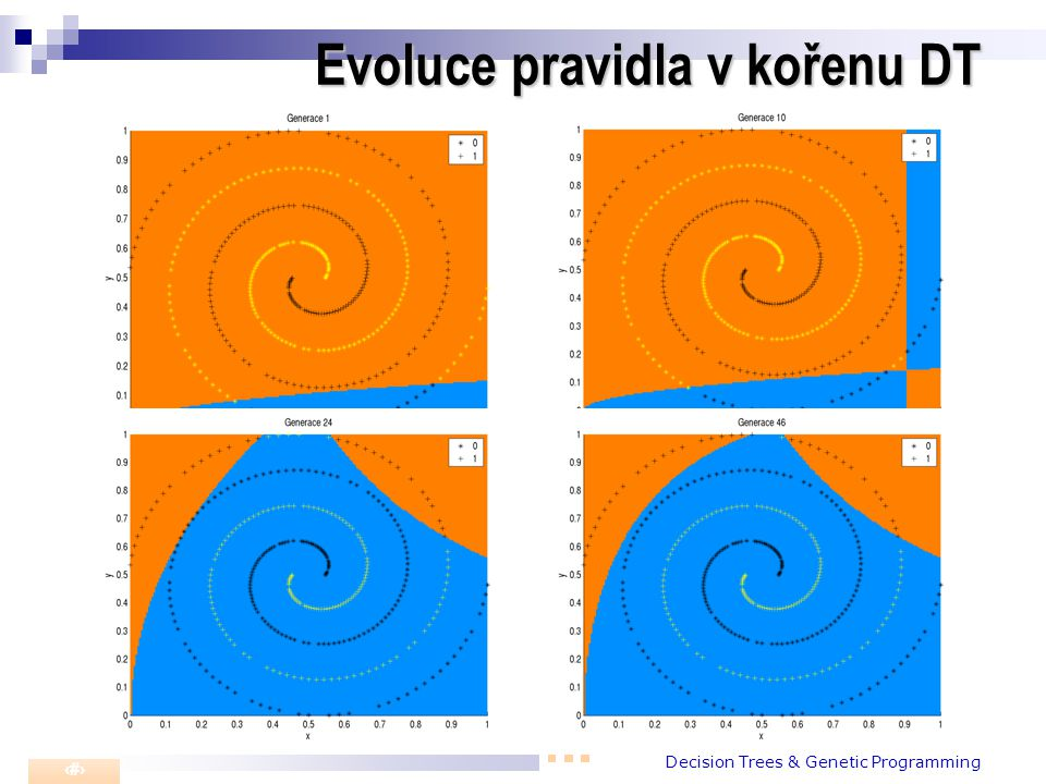 Decision Trees & Genetic Programming 13 Evoluce pravidla v kořenu DT