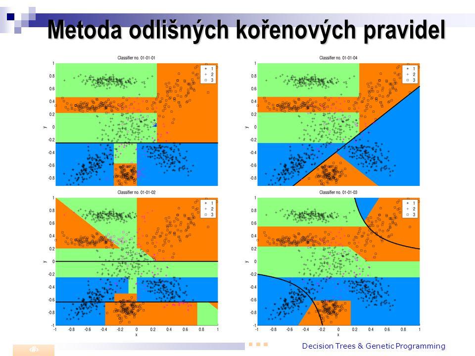 Decision Trees & Genetic Programming 18 Metoda odlišných kořenových pravidel