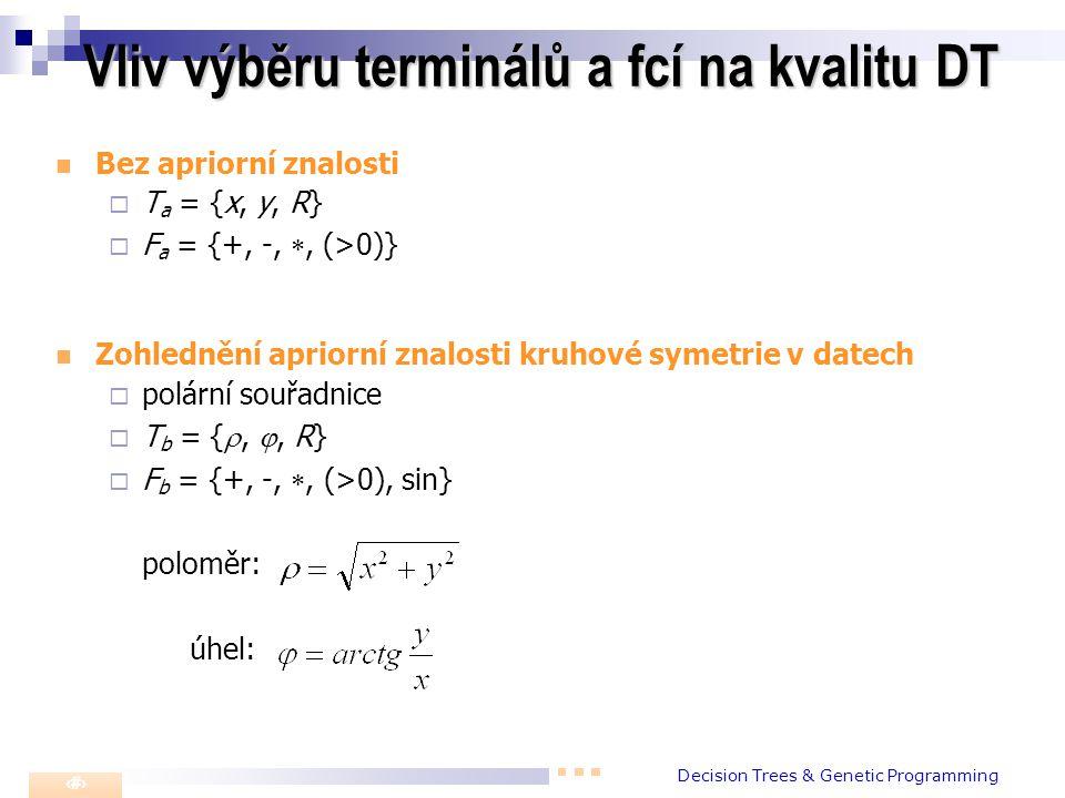 Decision Trees & Genetic Programming 8 Vliv výběru terminálů a fcí na kvalitu DT Bez apriorní znalosti  T a = {x, y, R}  F a = {+, -, , (>0)} Zohlednění apriorní znalosti kruhové symetrie v datech  polární souřadnice  T b = { , , R}  F b = {+, -, , (>0), sin} poloměr: úhel: