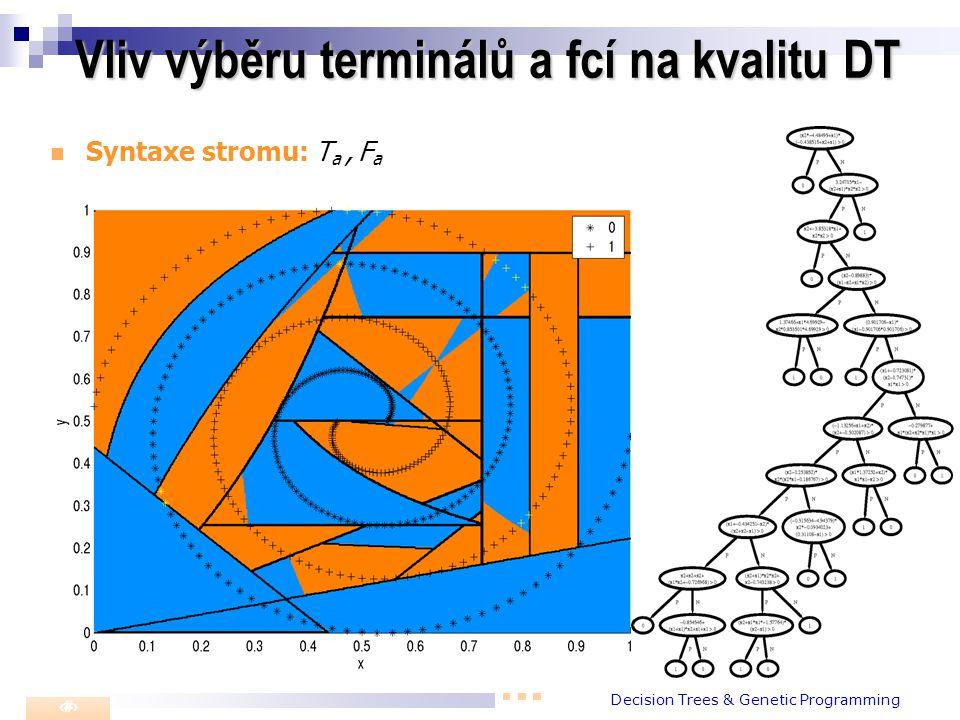 Decision Trees & Genetic Programming 9 Vliv výběru terminálů a fcí na kvalitu DT Syntaxe stromu: T a, F a