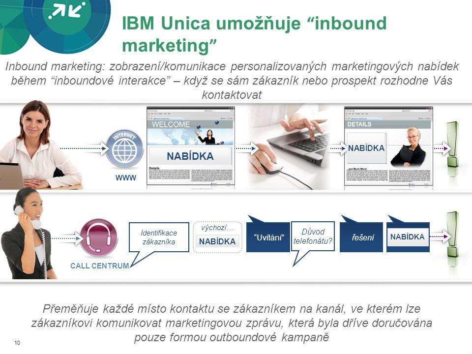 IBM Unica umožňuje inbound marketing 10 . CALL CENTRUM WWW Uvítání Důvod telefonátu.