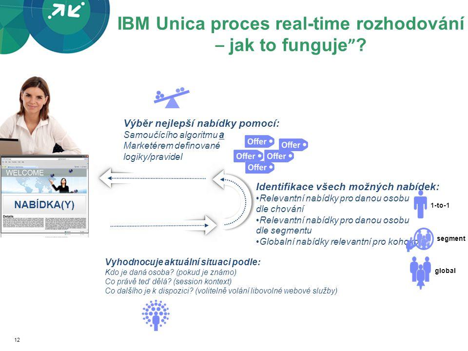 IBM Unica proces real-time rozhodování – jak to funguje .