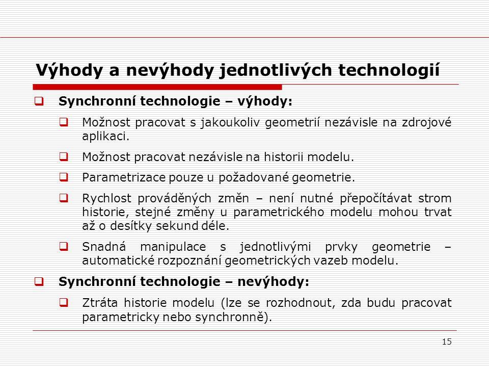 15 Výhody a nevýhody jednotlivých technologií  Synchronní technologie – výhody:  Možnost pracovat s jakoukoliv geometrií nezávisle na zdrojové aplik