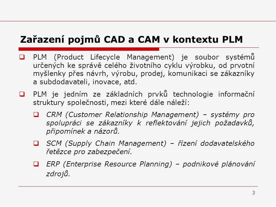 3 Zařazení pojmů CAD a CAM v kontextu PLM  PLM (Product Lifecycle Management) je soubor systémů určených ke správě celého životního cyklu výrobku, od