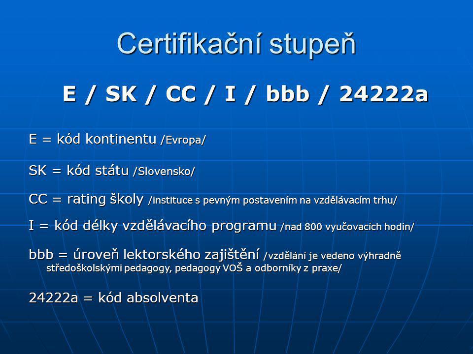 Certifikační stupeň E / SK / CC / I / bbb / 24222a E = kód kontinentu /Evropa/ SK = kód státu /Slovensko/ CC = rating školy /instituce s pevným postav