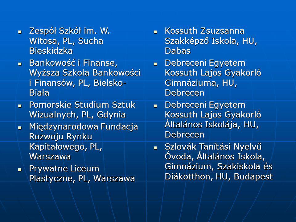 Zespół Szkół im. W. Witosa, PL, Sucha Bieskidzka Zespół Szkół im. W. Witosa, PL, Sucha Bieskidzka Bankowość i Finanse, Wyższa Szkoła Bankowości i Fina