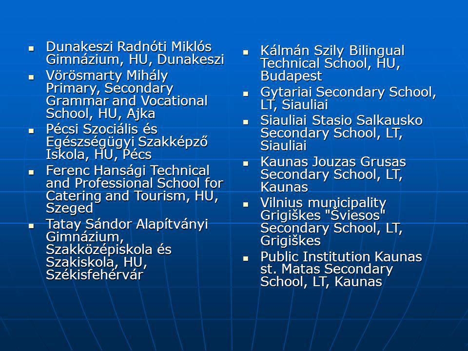 Dunakeszi Radnóti Miklós Gimnázium, HU, Dunakeszi Dunakeszi Radnóti Miklós Gimnázium, HU, Dunakeszi Vörösmarty Mihály Primary, Secondary Grammar and V