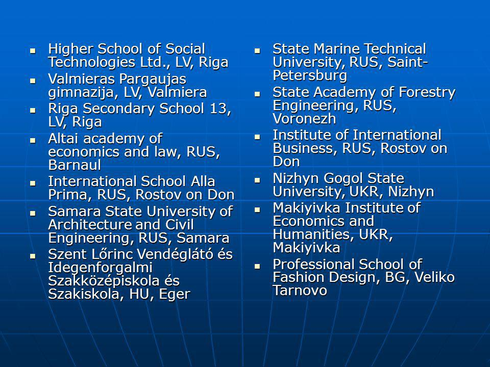 Higher School of Social Technologies Ltd., LV, Riga Higher School of Social Technologies Ltd., LV, Riga Valmieras Pargaujas gimnazija, LV, Valmiera Va
