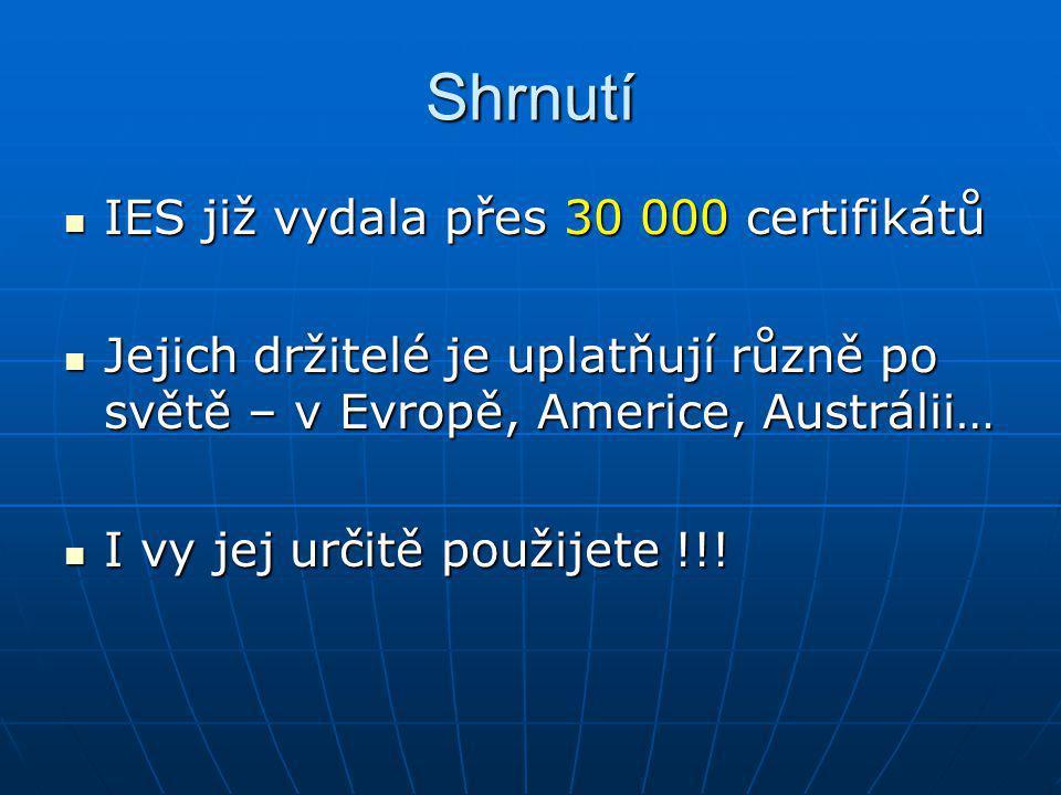 Shrnutí IES již vydala přes 30 000 certifikátů IES již vydala přes 30 000 certifikátů Jejich držitelé je uplatňují různě po světě – v Evropě, Americe,