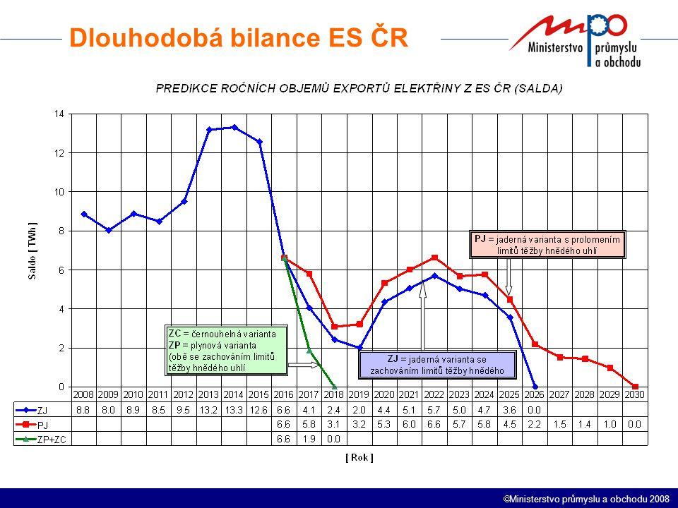  Ministerstvo průmyslu a obchodu 2008 Dlouhodobá bilance ES ČR