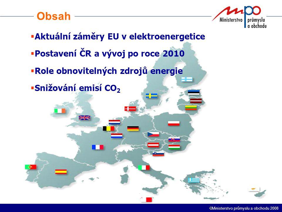  Ministerstvo průmyslu a obchodu 2008 Aktuální stav v Evropě  Rozvoj obchodování s elektřinou jako komoditou Od roku 2007 trh otevřen všem zákazníkům, proveden právní unbundling distribuce a přenosu od výroby a obchodu s elektřinou, rozvíjí se různé formy obchodování – nakládání s elektřinou jako s výrobním aktivem.