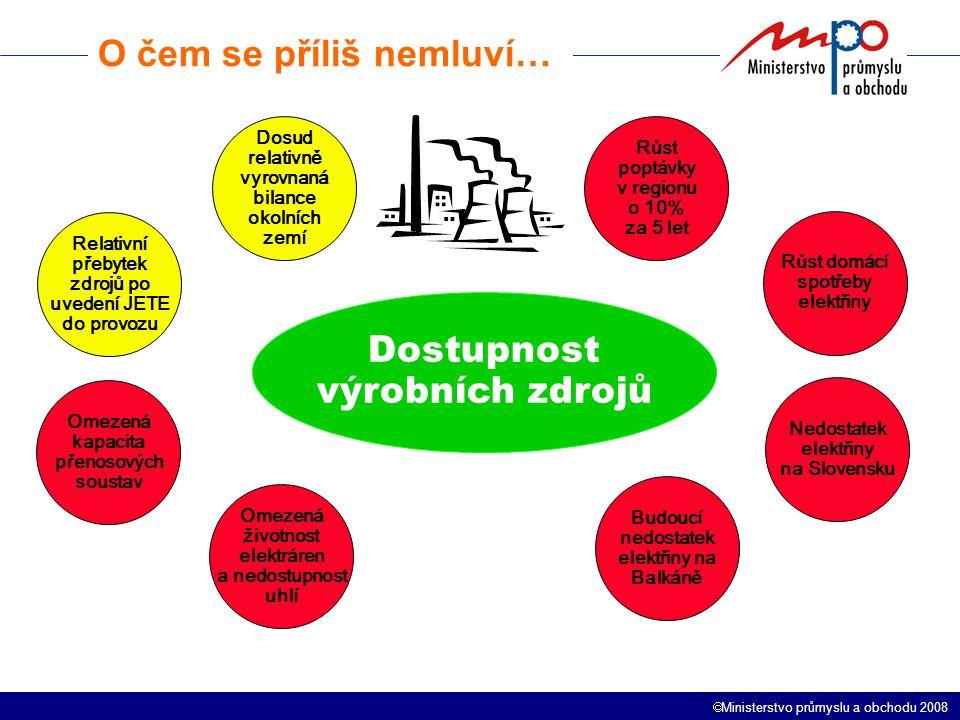  Ministerstvo průmyslu a obchodu 2008 Rozvoj OZE v ČR