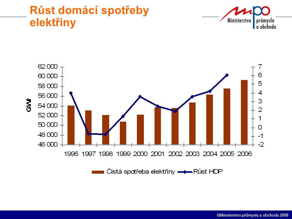  Ministerstvo průmyslu a obchodu 2008 Růst domácí spotřeby elektřiny