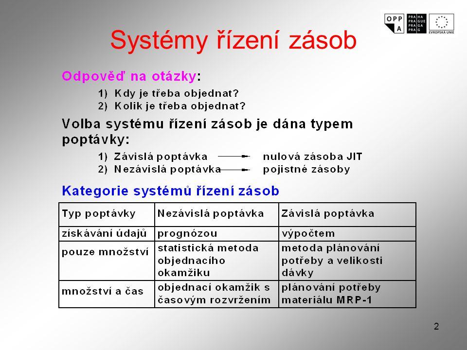 2 Systémy řízení zásob
