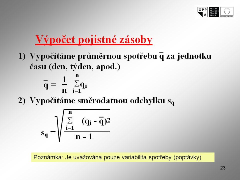 23 Poznámka: Je uvažována pouze variabilita spotřeby (poptávky)