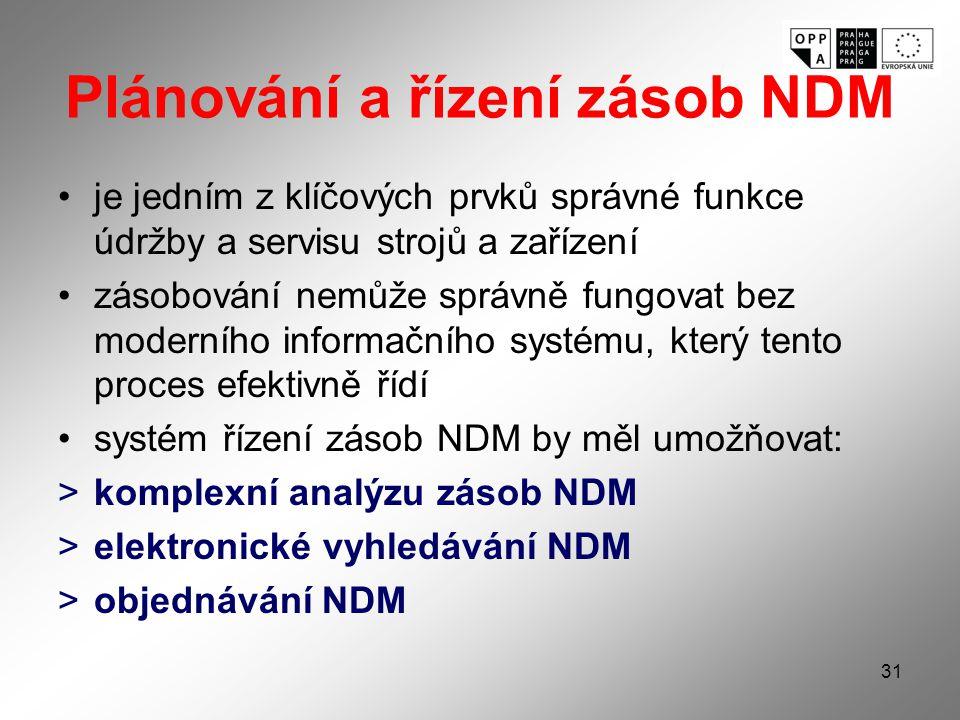 31 Plánování a řízení zásob NDM je jedním z klíčových prvků správné funkce údržby a servisu strojů a zařízení zásobování nemůže správně fungovat bez moderního informačního systému, který tento proces efektivně řídí systém řízení zásob NDM by měl umožňovat: >komplexní analýzu zásob NDM >elektronické vyhledávání NDM >objednávání NDM