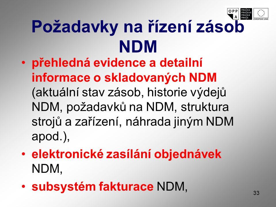 33 Požadavky na řízení zásob NDM přehledná evidence a detailní informace o skladovaných NDM (aktuální stav zásob, historie výdejů NDM, požadavků na NDM, struktura strojů a zařízení, náhrada jiným NDM apod.), elektronické zasílání objednávek NDM, subsystém fakturace NDM,