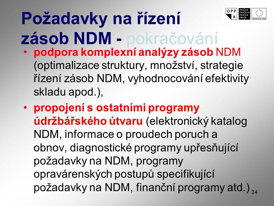 34 Požadavky na řízení zásob NDM - pokračování podpora komplexní analýzy zásob NDM (optimalizace struktury, množství, strategie řízení zásob NDM, vyhodnocování efektivity skladu apod.), propojení s ostatními programy údržbářského útvaru (elektronický katalog NDM, informace o proudech poruch a obnov, diagnostické programy upřesňující požadavky na NDM, programy opravárenských postupů specifikující požadavky na NDM, finanční programy atd.)
