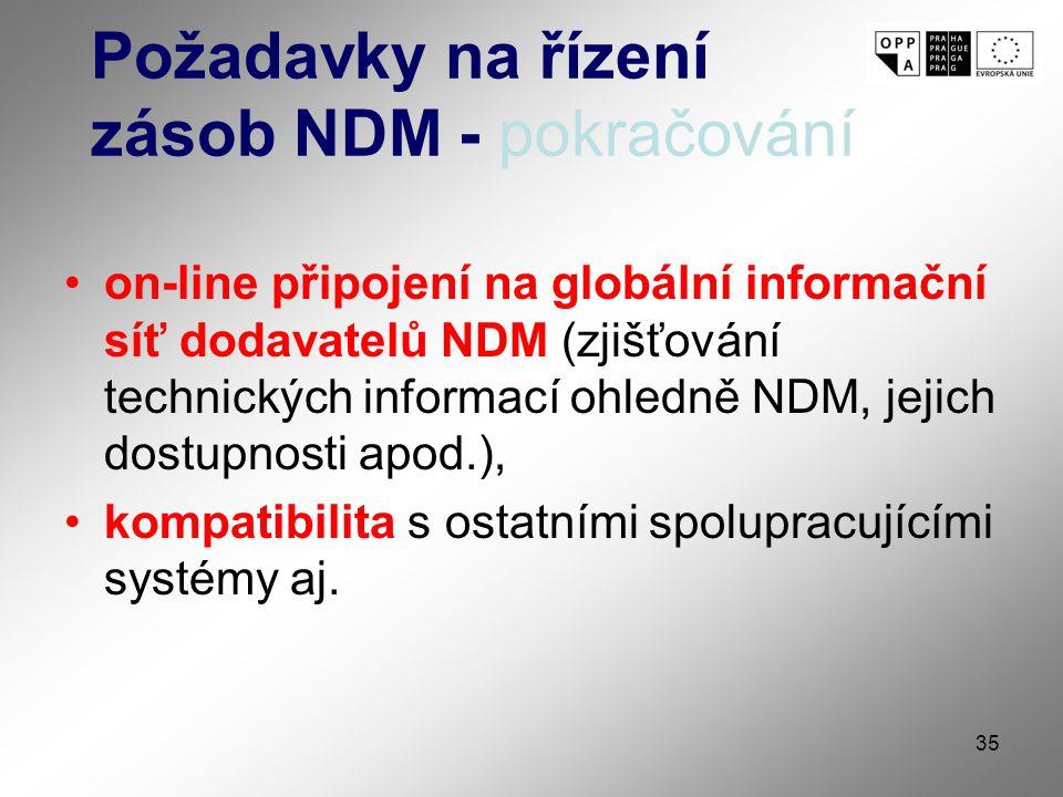 35 Požadavky na řízení zásob NDM - pokračování on-line připojení na globální informační síť dodavatelů NDM (zjišťování technických informací ohledně NDM, jejich dostupnosti apod.), kompatibilita s ostatními spolupracujícími systémy aj.