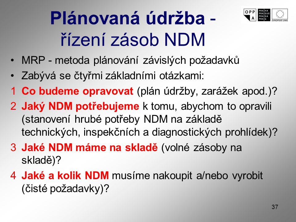 37 Plánovaná údržba - řízení zásob NDM MRP - metoda plánování závislých požadavků Zabývá se čtyřmi základními otázkami: 1Co budeme opravovat (plán údržby, zarážek apod.).