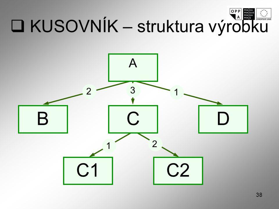 38  KUSOVNÍK – struktura výrobku A BCD C2C1 12312