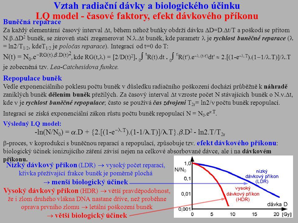 Vztah radiační dávky a biologického účinku LQ model - časové faktory, efekt dávkového příkonu Buněčná reparace Za každý elementární časový interval 