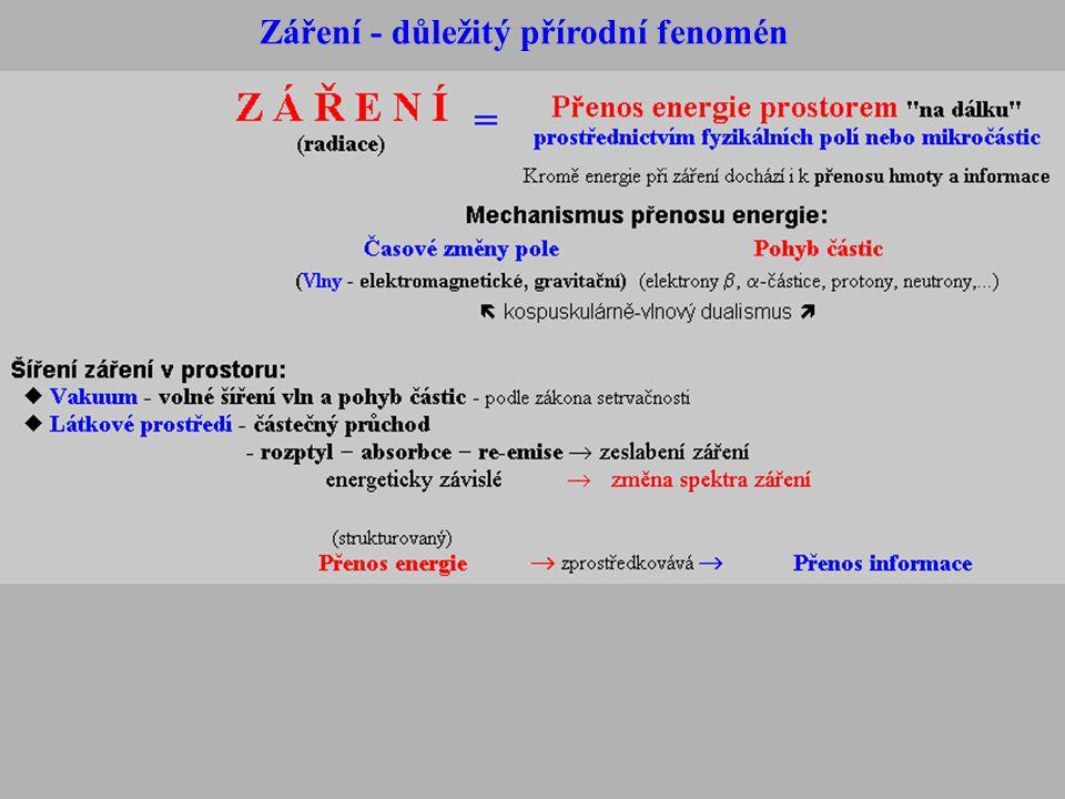 """www-stránky: """" AstroNuklFyzika Jaderná fyzika - Astrofyzika - Kosmologie - Filosofie http://AstroNuklFyzika.cz www.AstroNuklFyzika"""